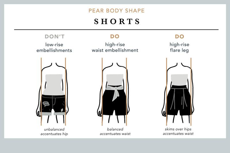 silueta-tip-para-pantaloni-scurti